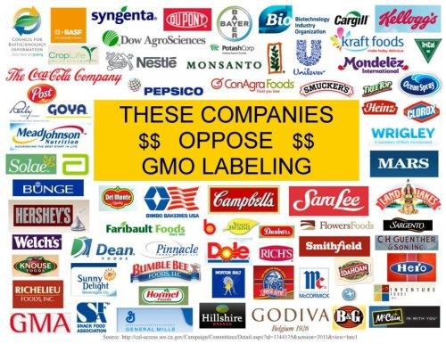 firmen die das GMO labeln verhindern wollen